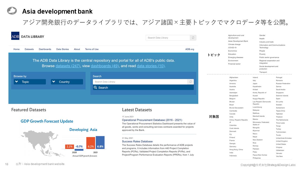 アジア開発銀行のデータライブラリでは、アジア諸国×主要トピックでマクロデータ等を公開。